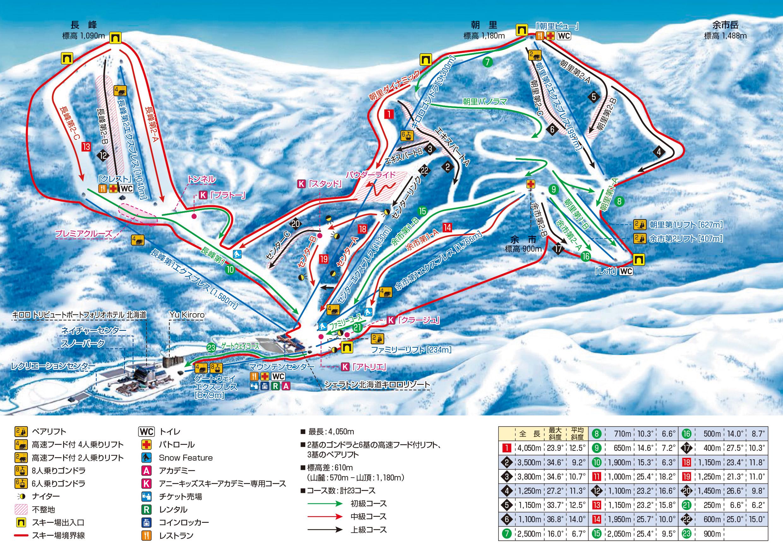 喜樂樂滑雪場雪道介紹